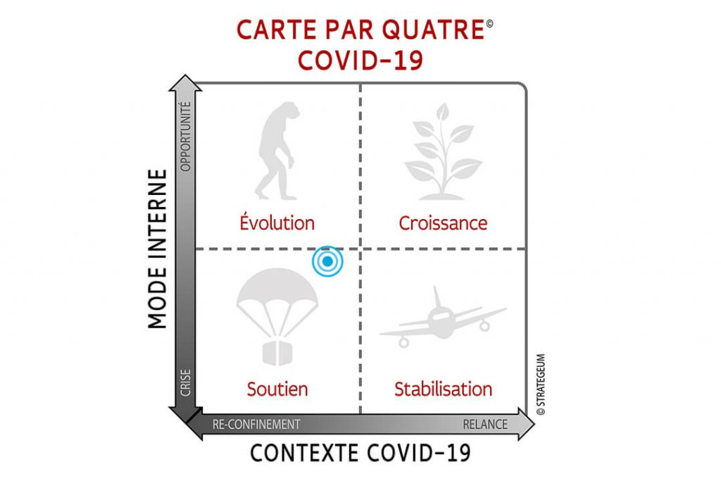 Carte par quatre COVID-19
