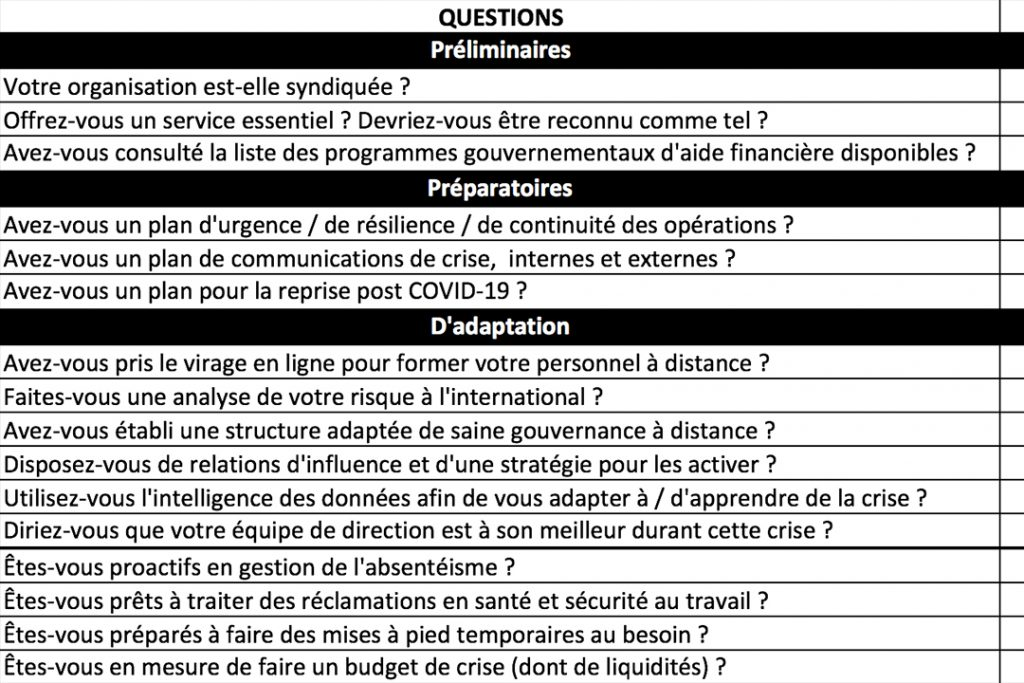 COVID-19 expertises